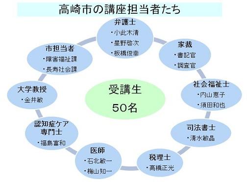 2013.8.22おこのぎブログ挿入図.JPG