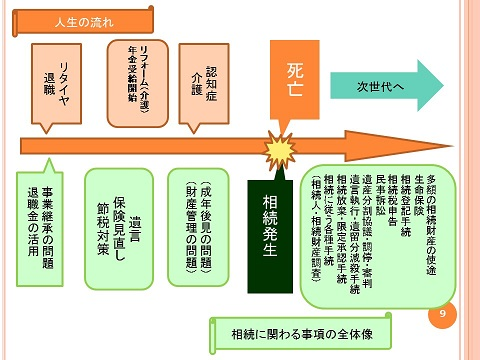 FP SG合同勉強会1.jpg